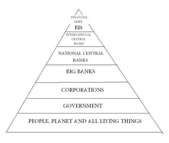 power pyramide