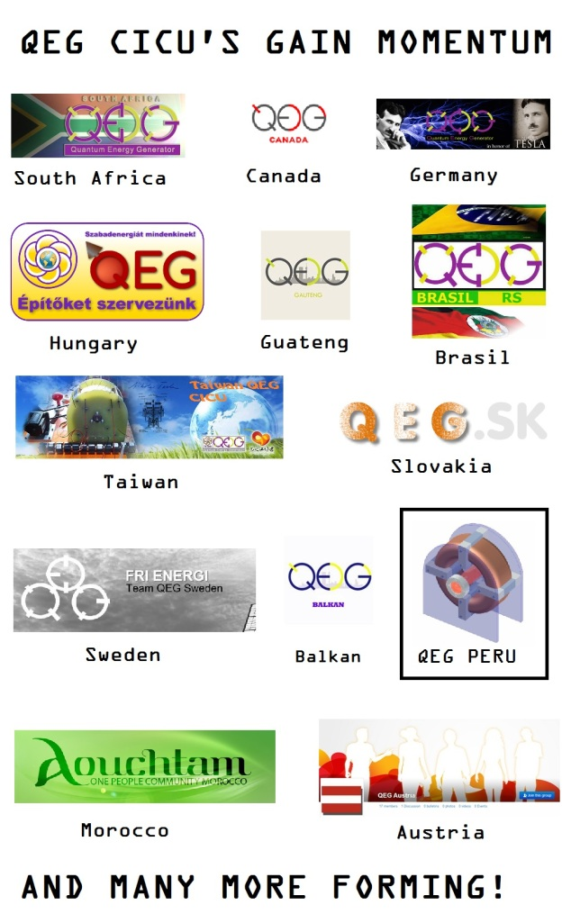 qeg-global-cicu-collage Opensourced : Latest Discoveries in QEG Technology